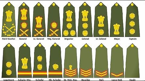 Indian Army's promotion structure