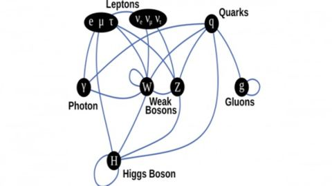 Apparently, Homer Simpson discovered Higgs Boson
