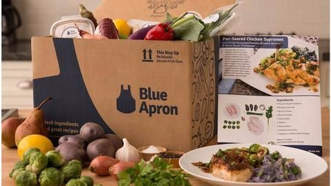 Blue Apron Holdings' (APRN) Market Perform Rating Reaffirmed at CIBC
