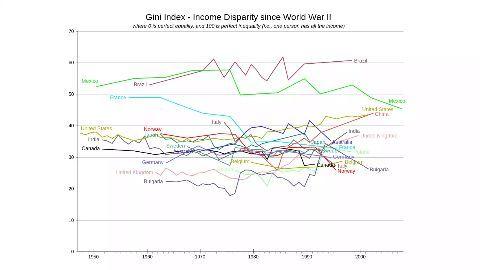 chinas rising inequality essay